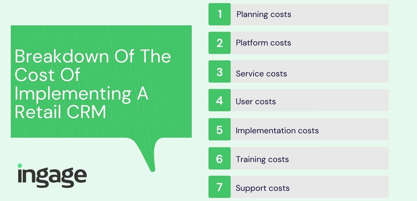Breakdown Of The Cost Of Implementing A Retail CRM