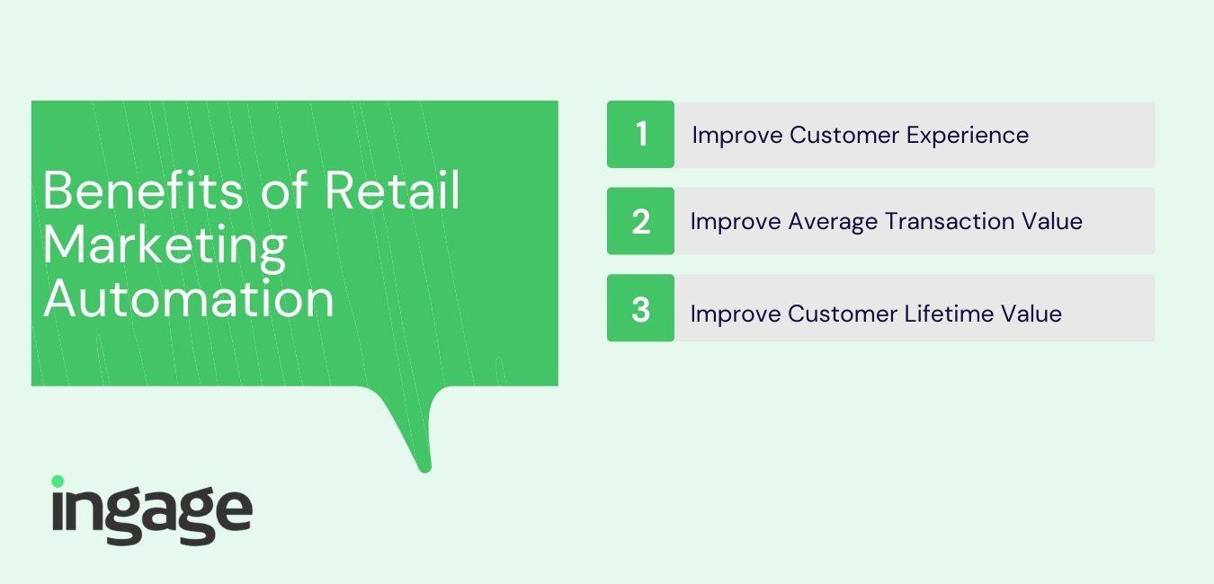 benefits of retail marketing automation