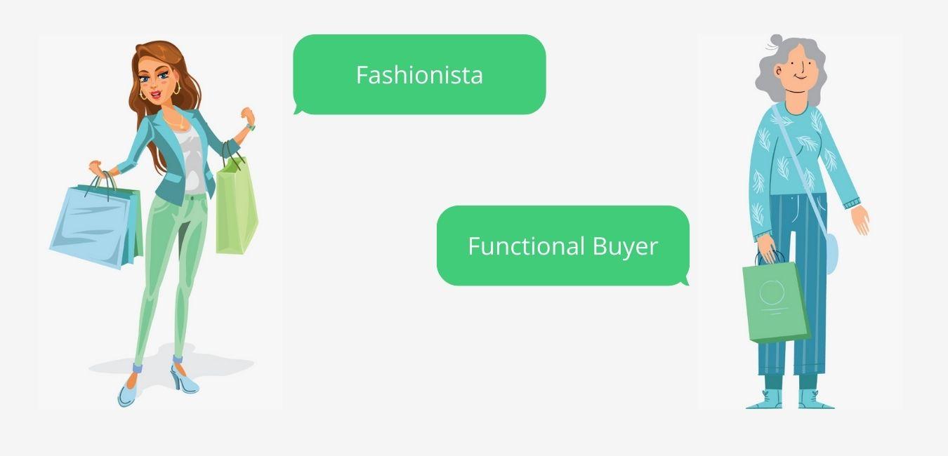 segmenting customers based on their attitude towards shopping