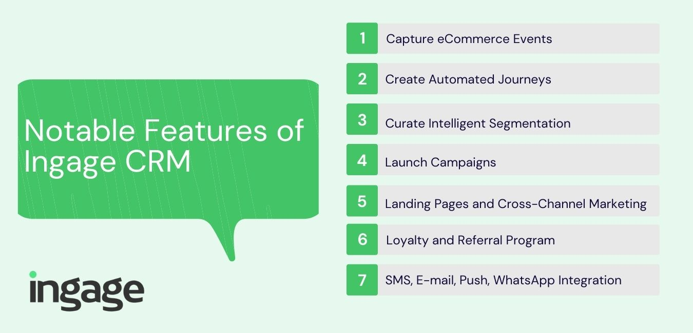 Notable Features of Ingage CRM