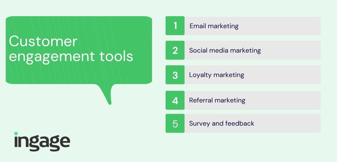 Customer engagement tools