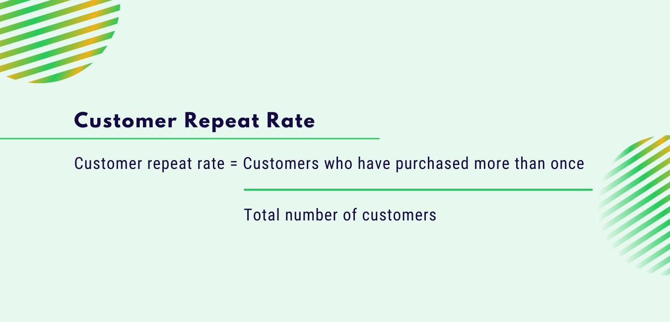 customer repeat rate