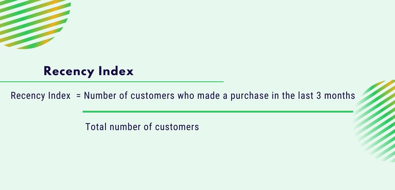 recency index