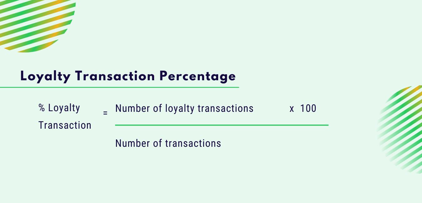 loyalty transaction percentage