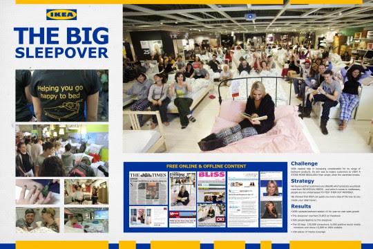 Ikea sleepover campaign