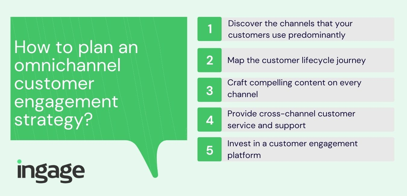 how to plan an omnichannel customer engagement strategy