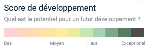 score developpement