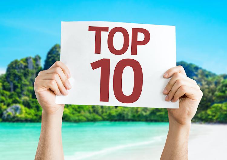 Top 10 blog post sign