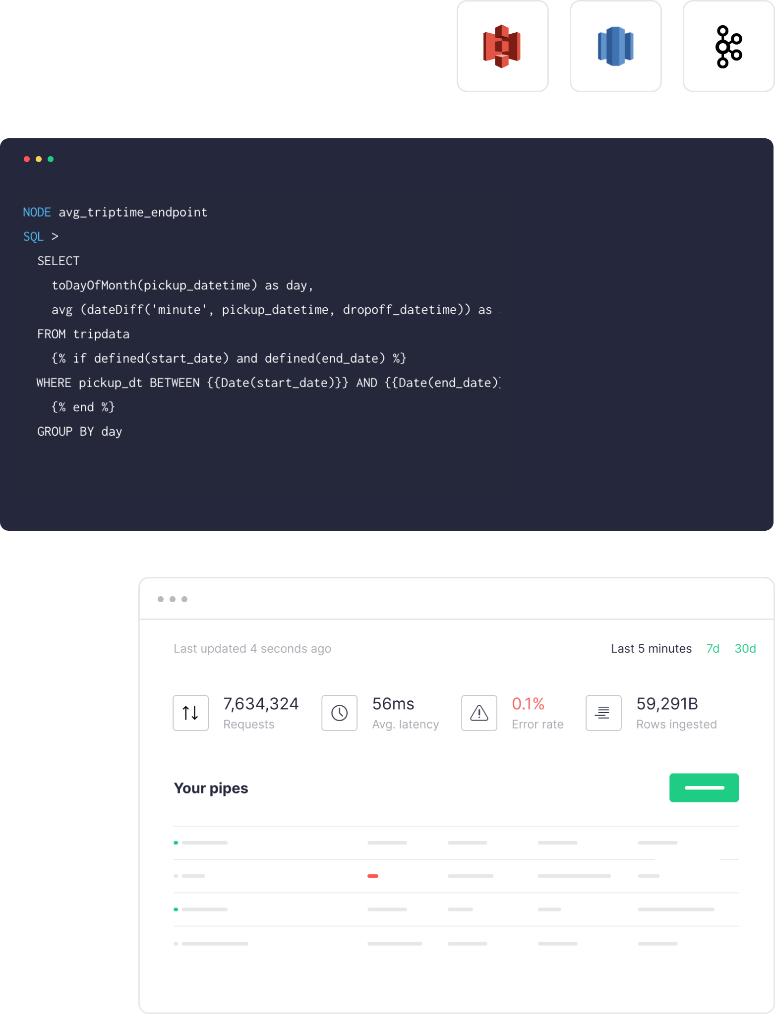 Connect Data Streams, Data Warehouses or CSVs. Explore publishing APIs and build