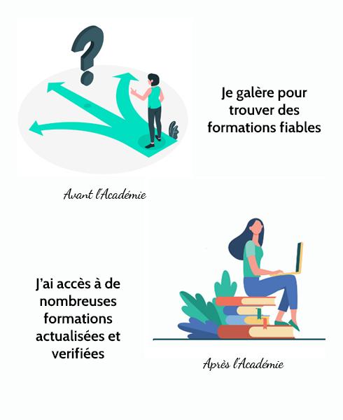 infographie avant/après