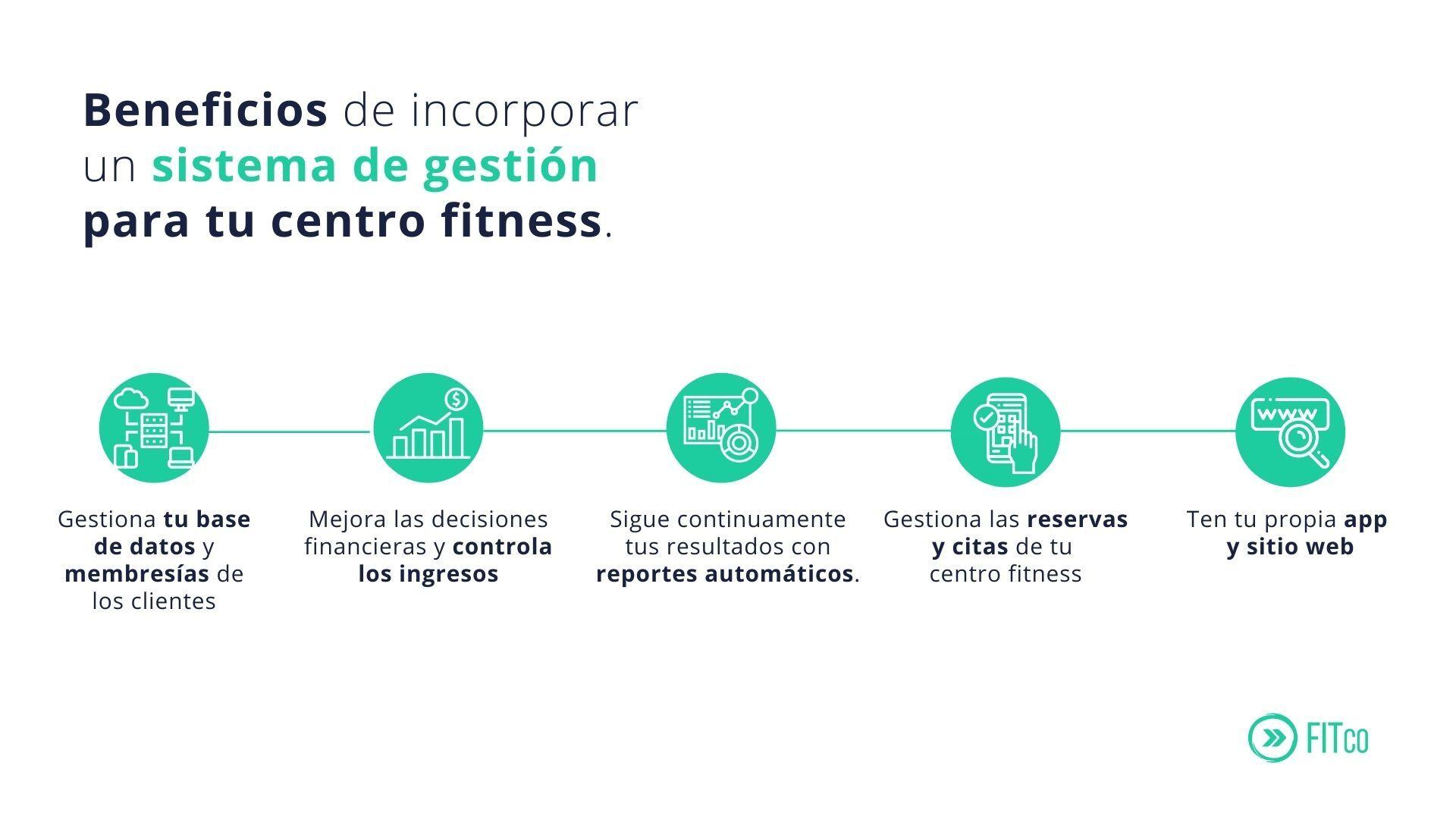 Los 10 beneficios de usar Fitco en tu negocio fitness