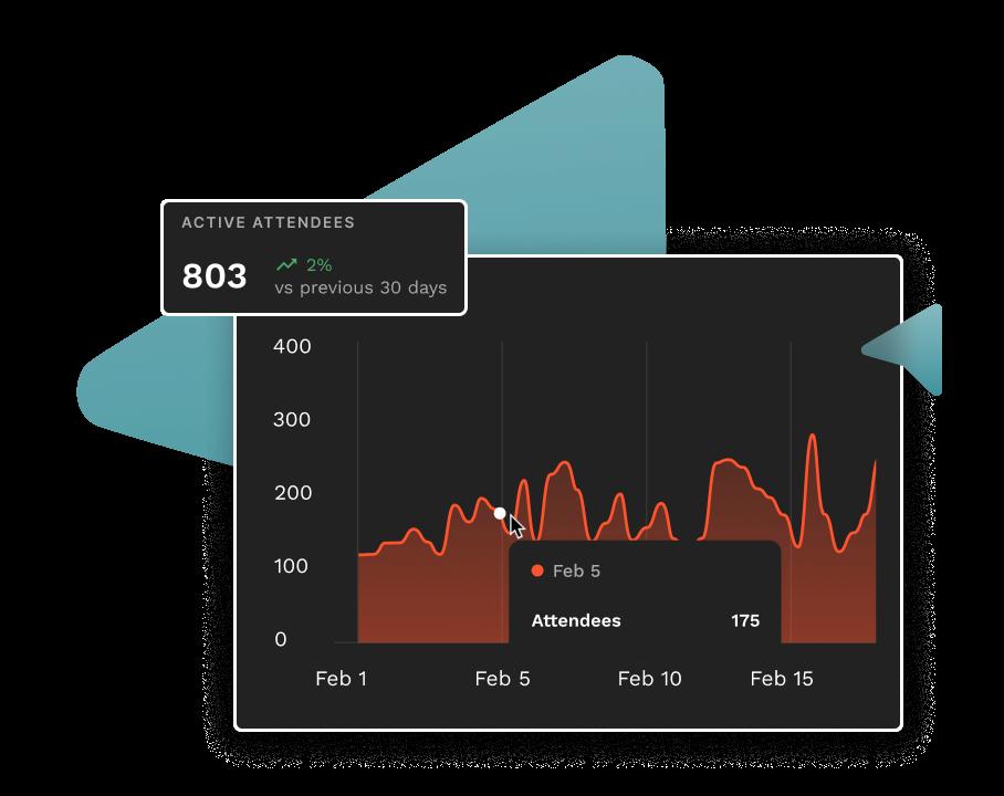 Live User Analytics || Expos