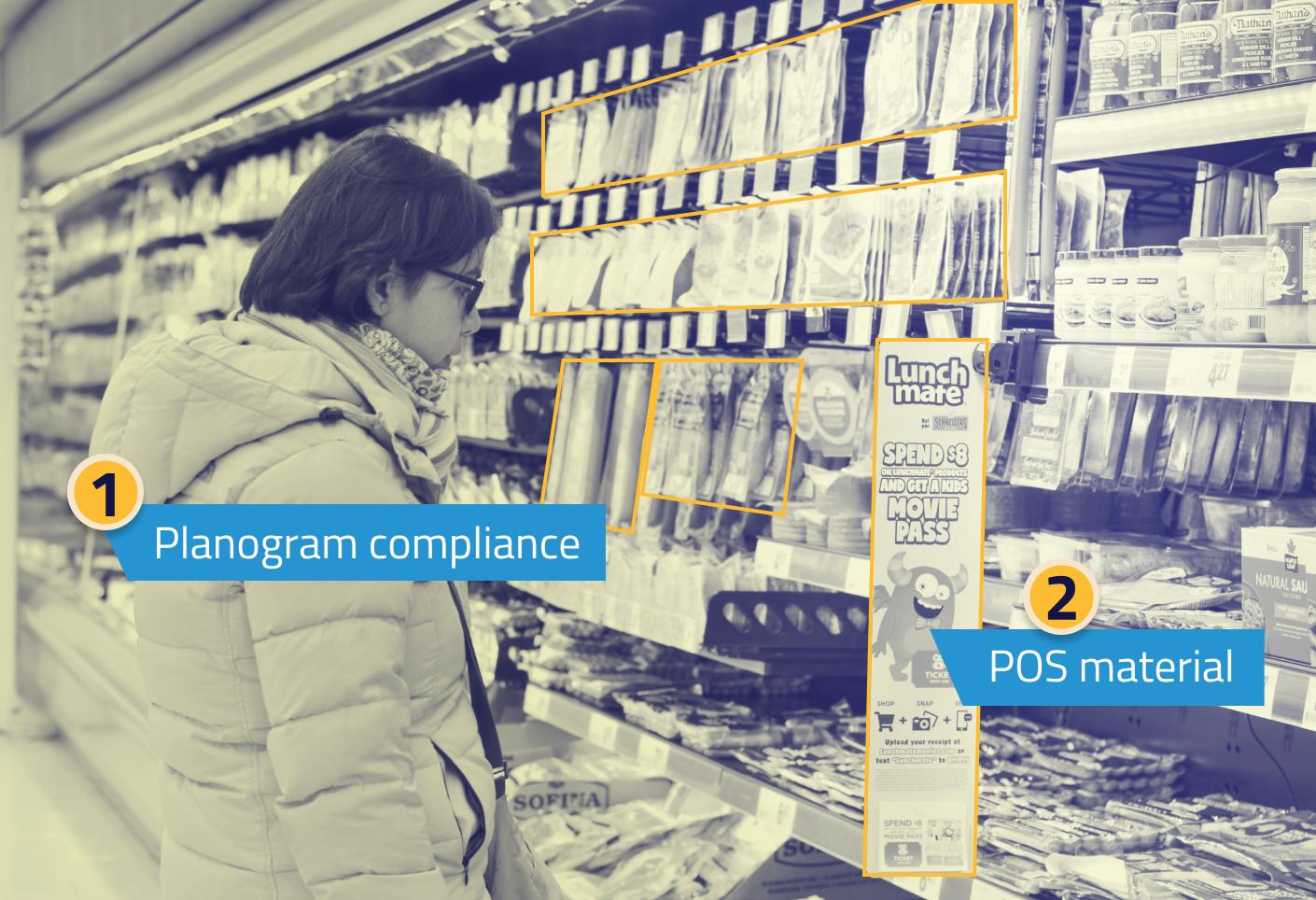 retail compliance analytics