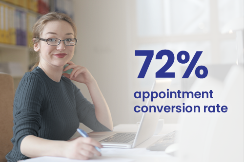 72 percent appointments