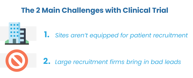 clinical trial recruitment challenges