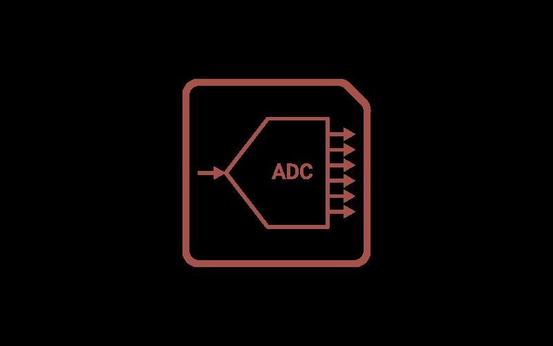 agileADC GP Analog-to-Digital Converter
