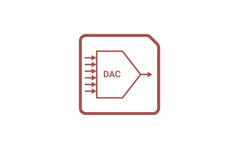 agileDAC GP Digital-to-Analog Converter
