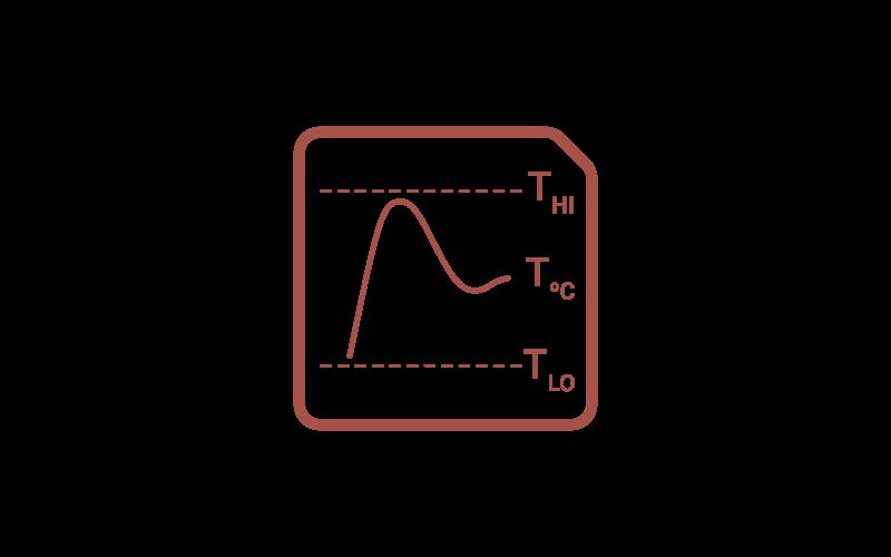agileTSENSE GP Temperature Sensor