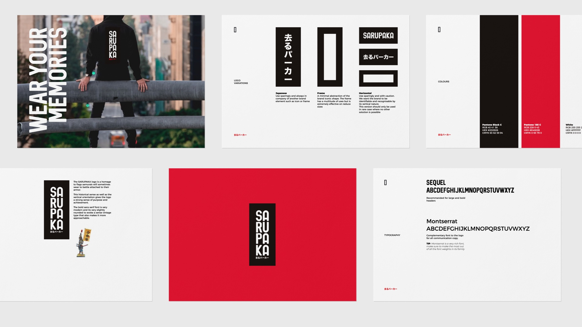 Pages of the brand style guides from sarupaka