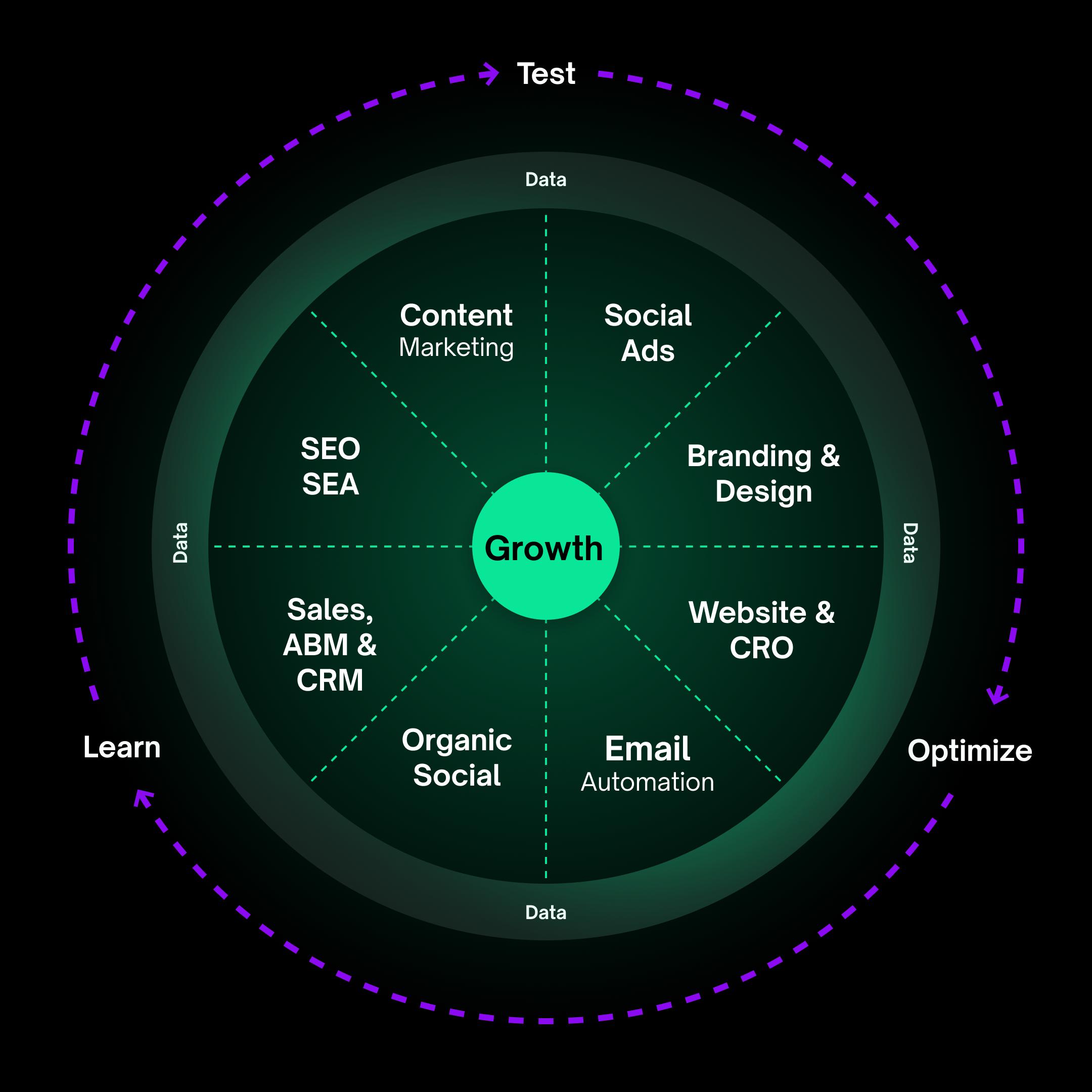 Growth-model-unmuted-black