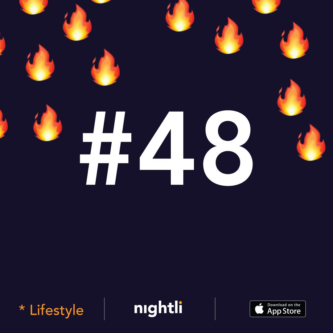 Top 50 most downloaded App