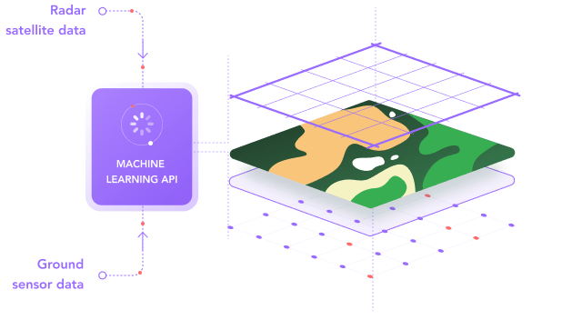 Diagram of how SpaceSense works