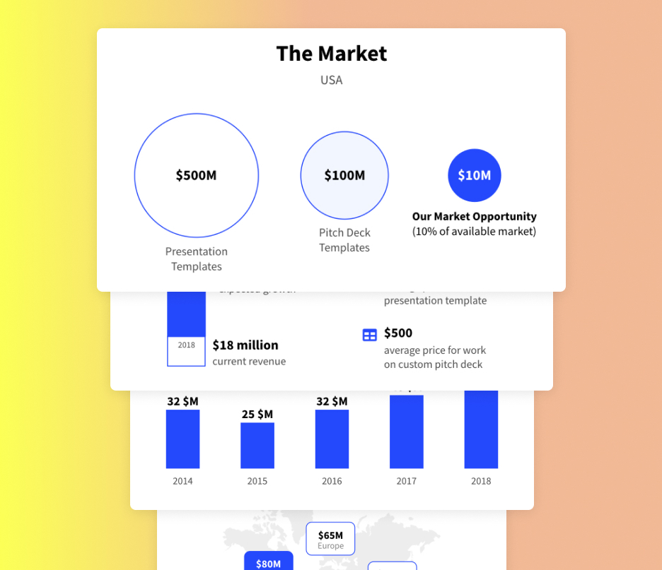 Structure of the Pitch Deck Template
