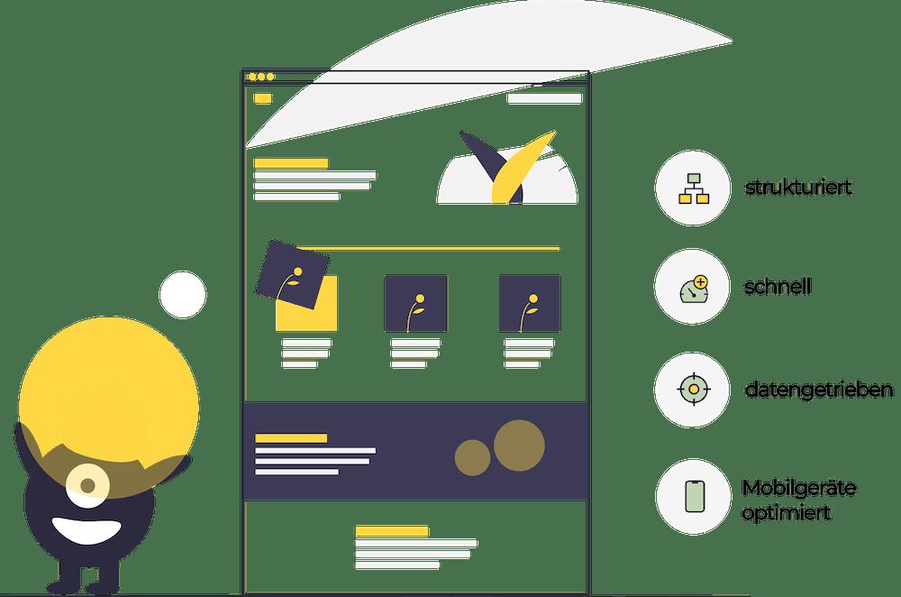 Grafische Darstellung einer Website