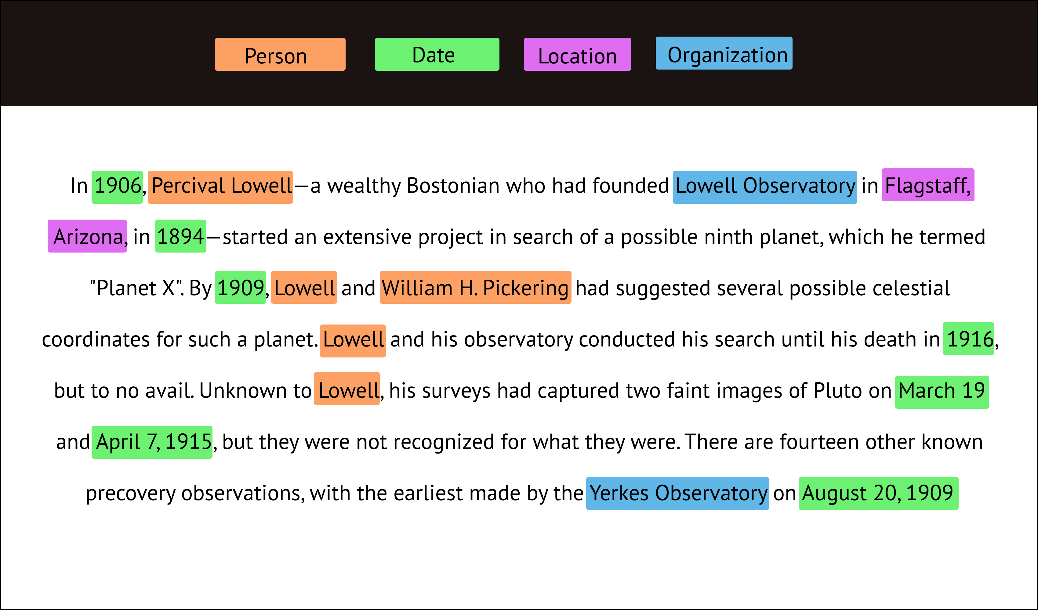 An annotated example of named entity recognition labeling
