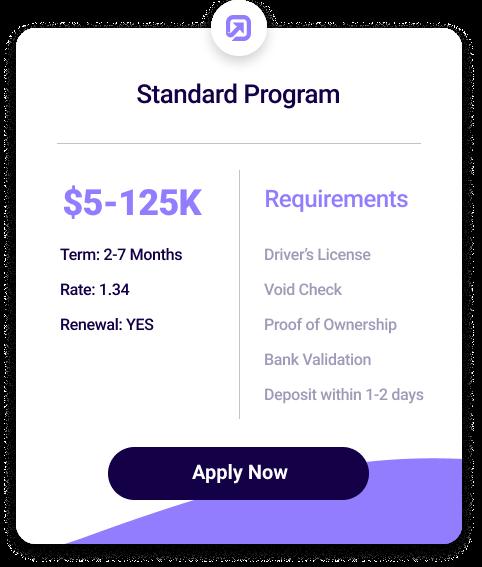 Standard Funding Plan