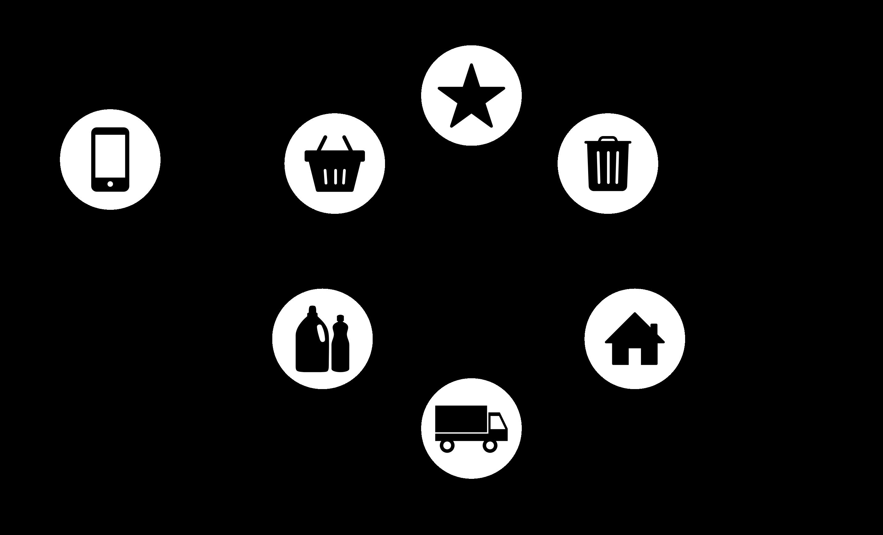 Economía circular con Midori