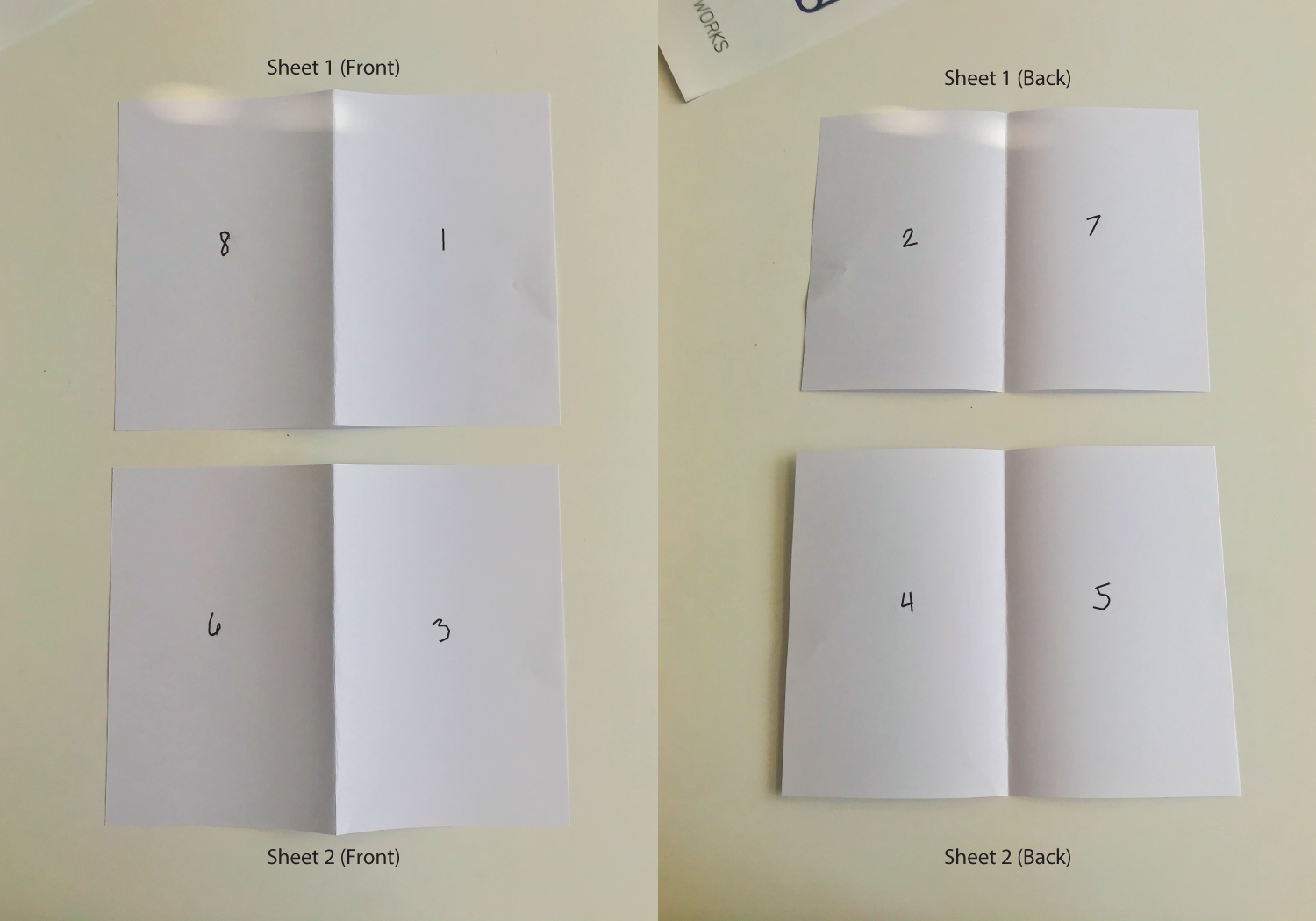 Image of two folded pieces of paper, opened up with the pages labeled 1-8.