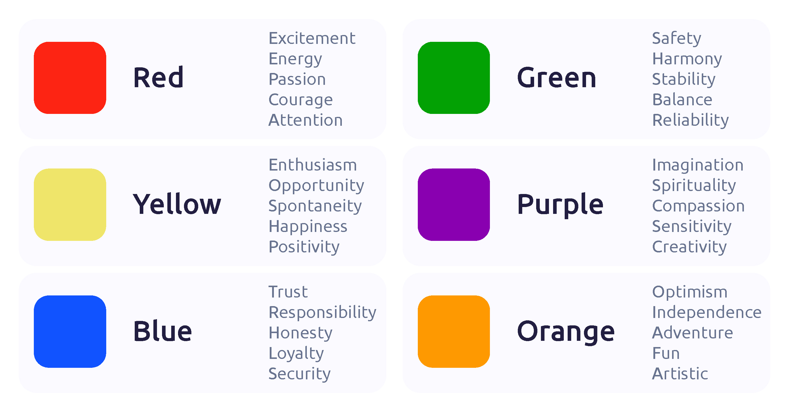 Generally accepted emotions behind colour. These normally change in non-western cultures.
