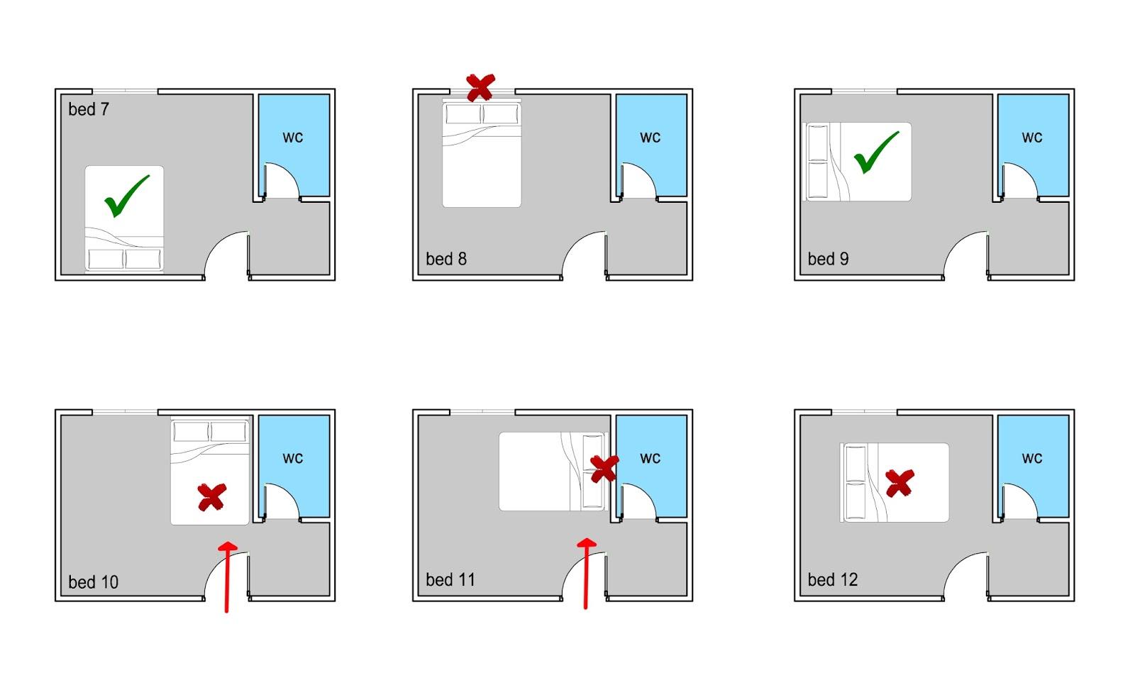 Những vị trí đúng và sai khi thiết kế nhà vệ sinh trong phòng ngủ.