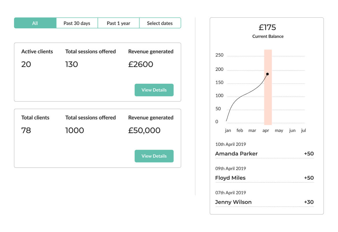 Image of Mindsum's platform for automating reports and payments