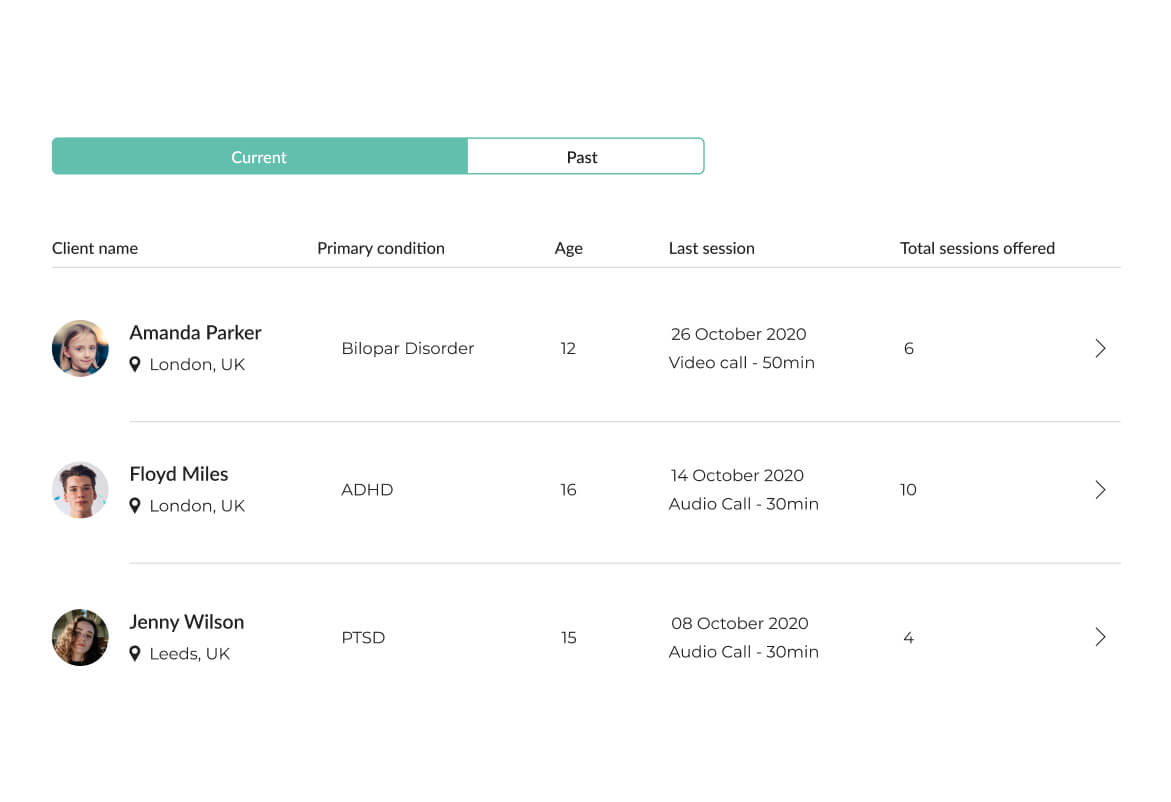 Image of Mindsum's platform for securely managing your clients