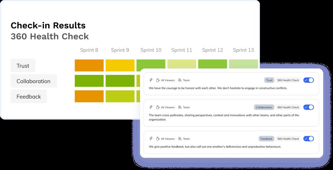 Check-in Results calendar