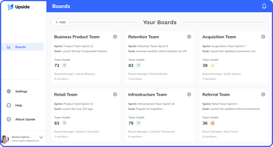 Preview of Board pages in a Dashboard