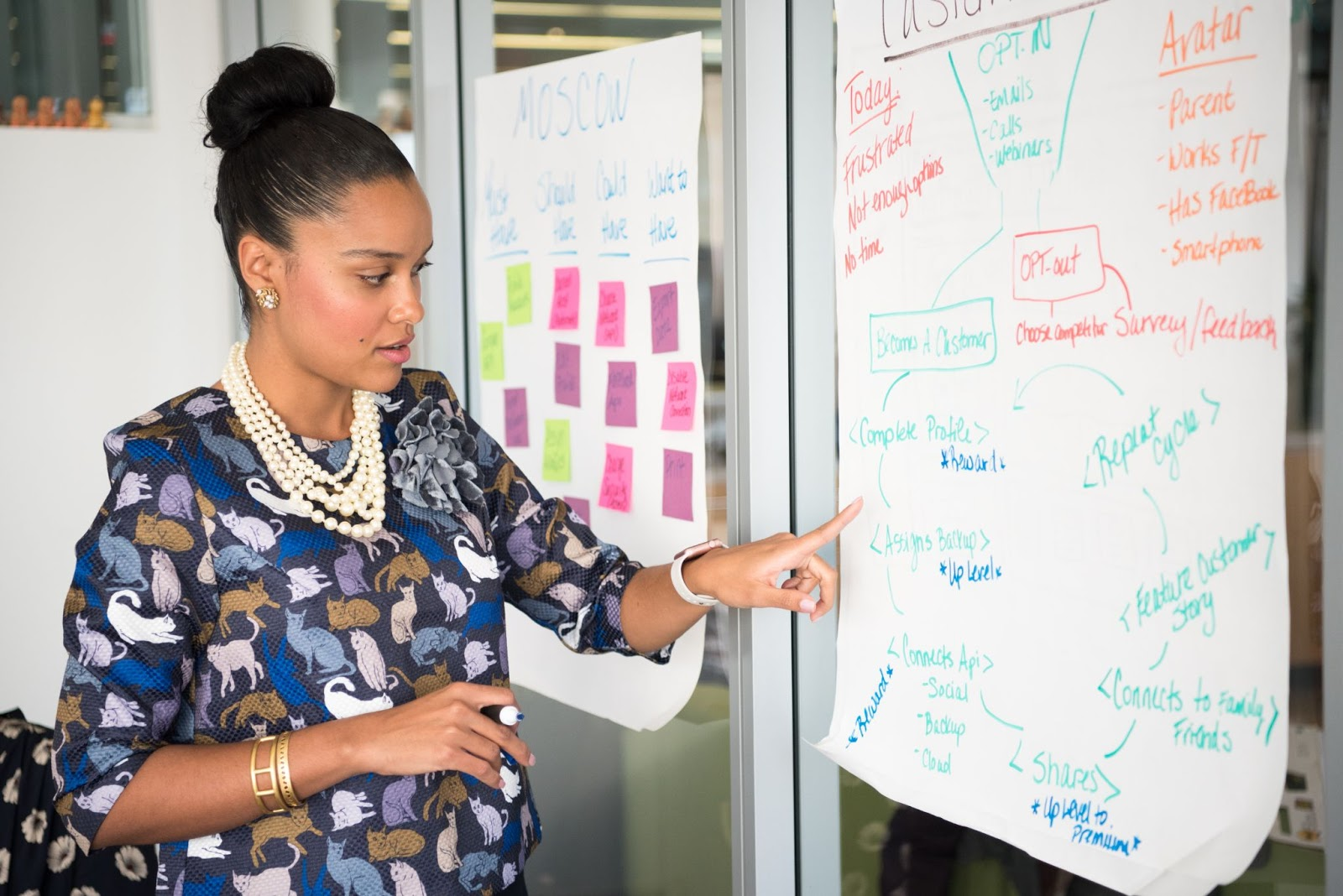A manager pointing at a brainstorm board