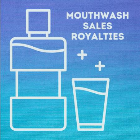 Sales Royalties: Listerine Mouthwash