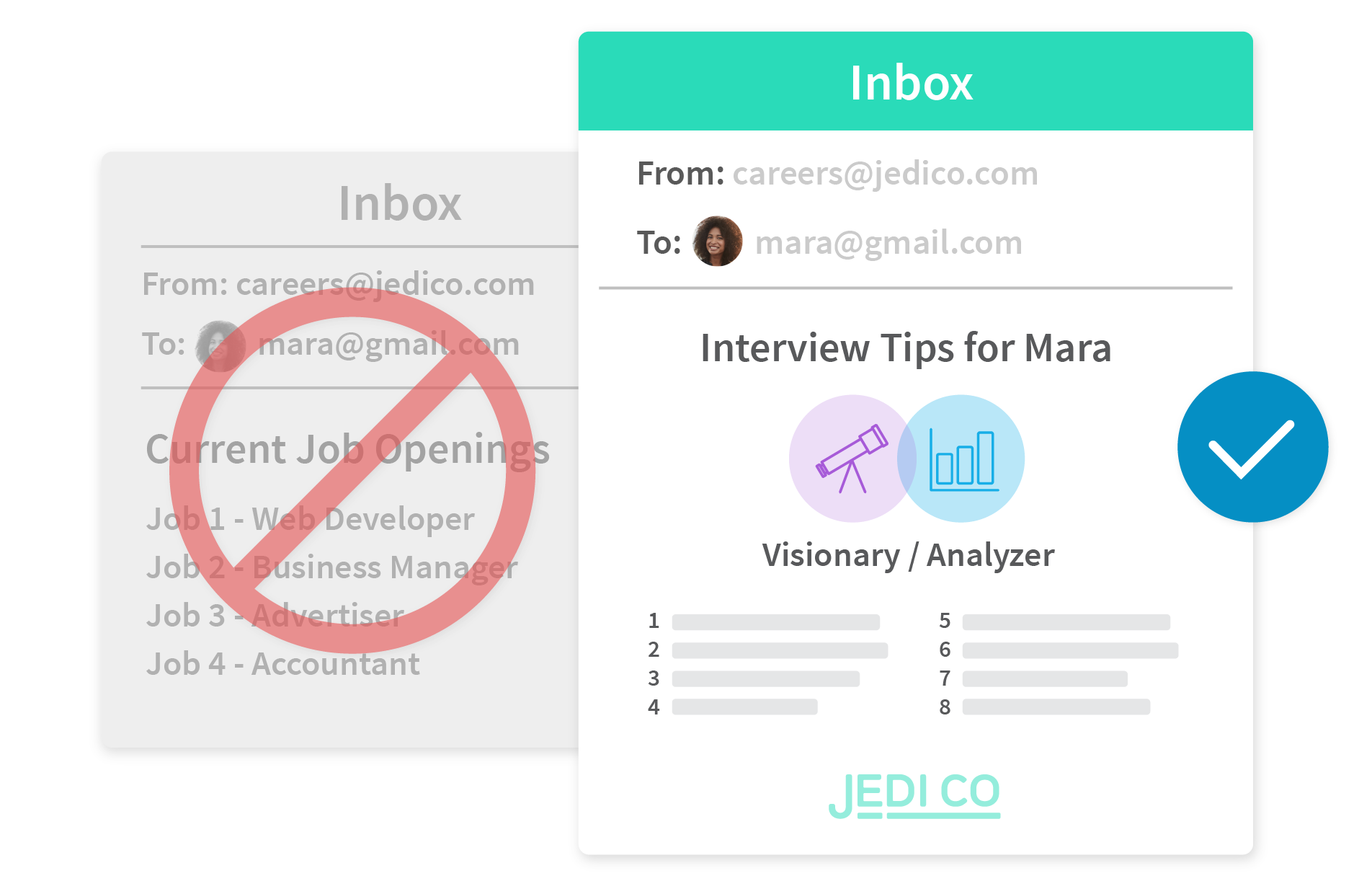 Email of Custom Interview Tips