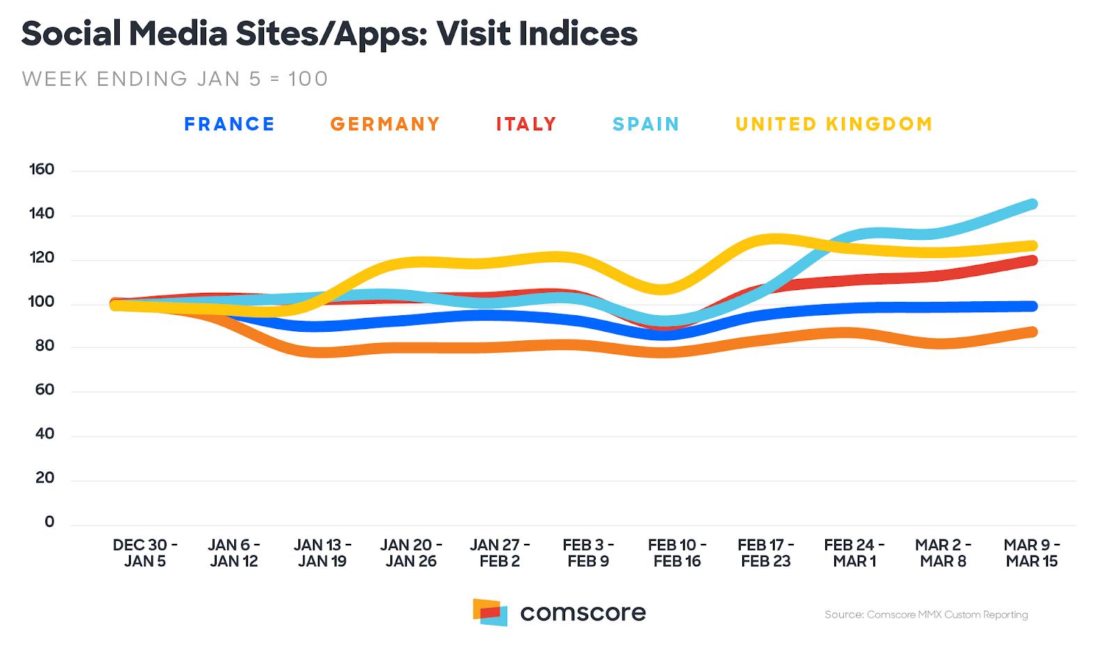 app-visits-covid