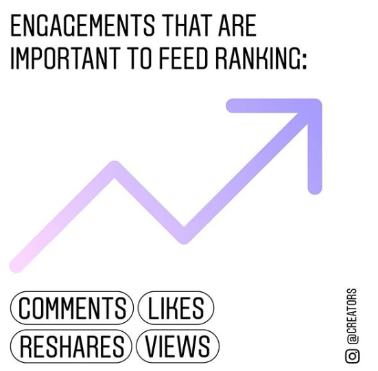 engagements important to ranking