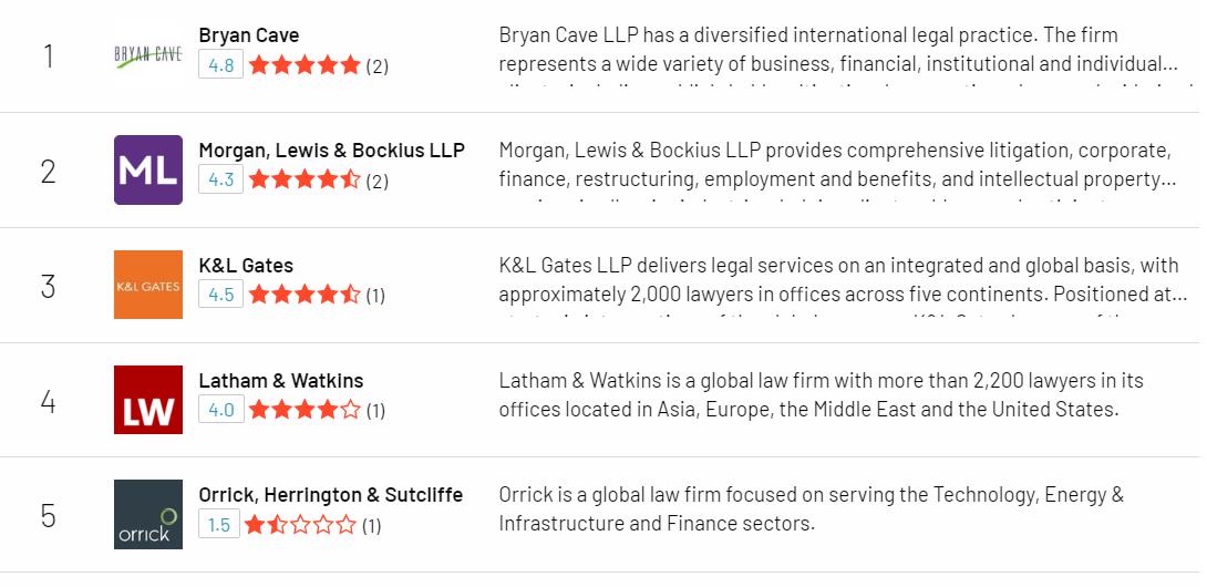 g2-lawfirm-listings
