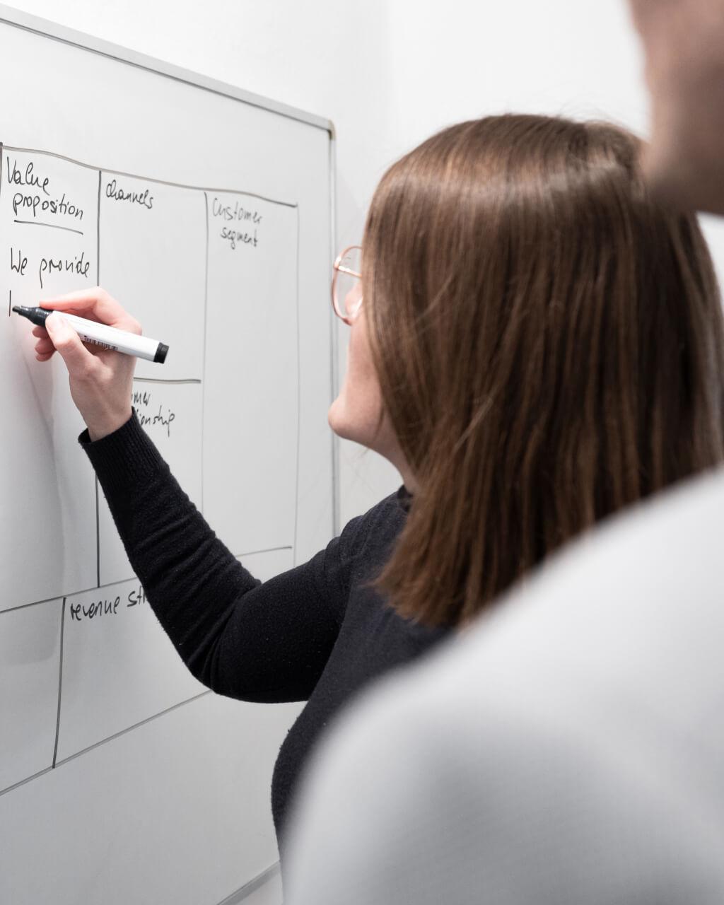 Businessplan Start-up, Geschäftsmodell | Bernd Kopper Gründer*inneninfo