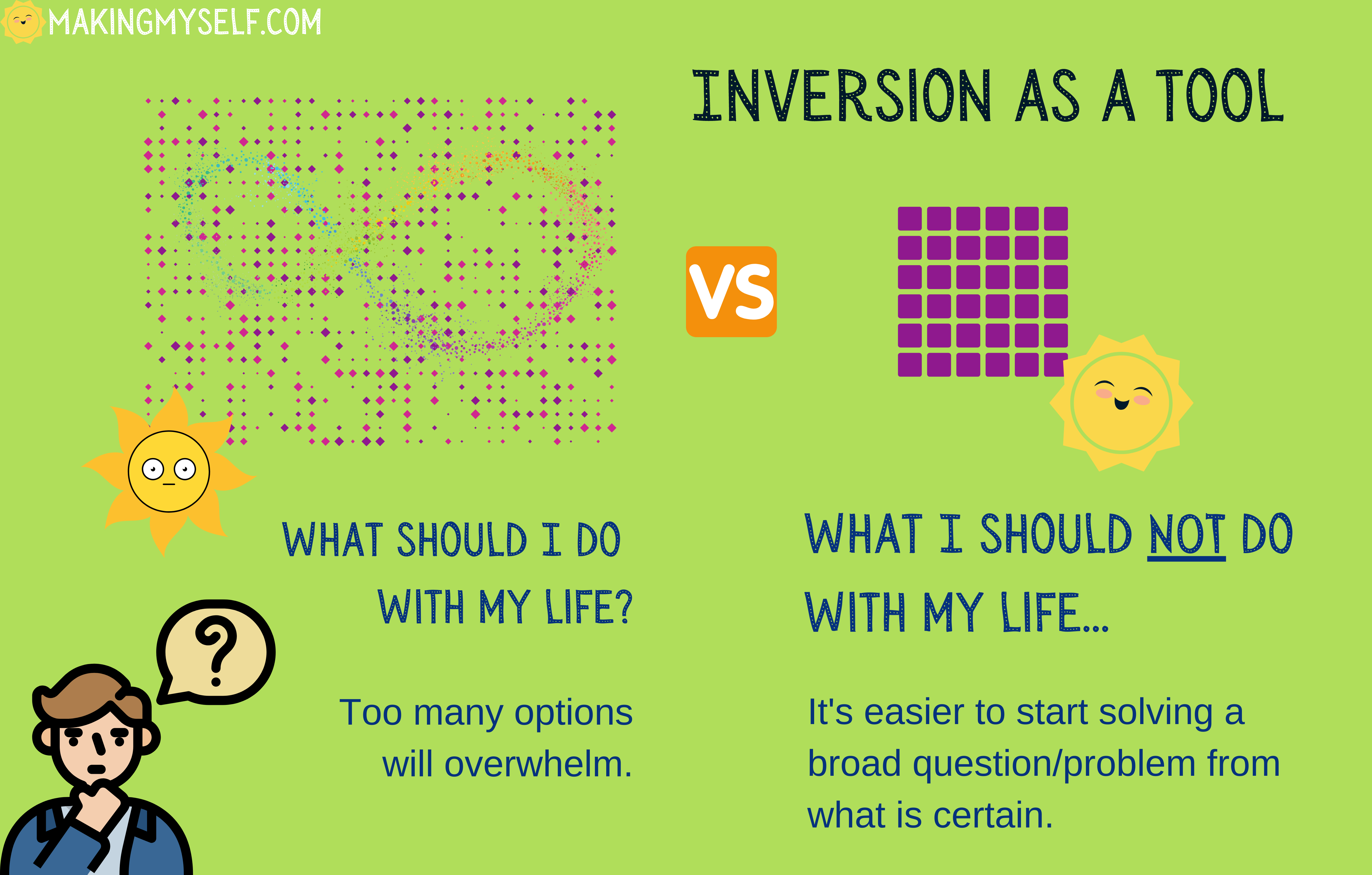 Inversion as a tool - What should I do with my life?