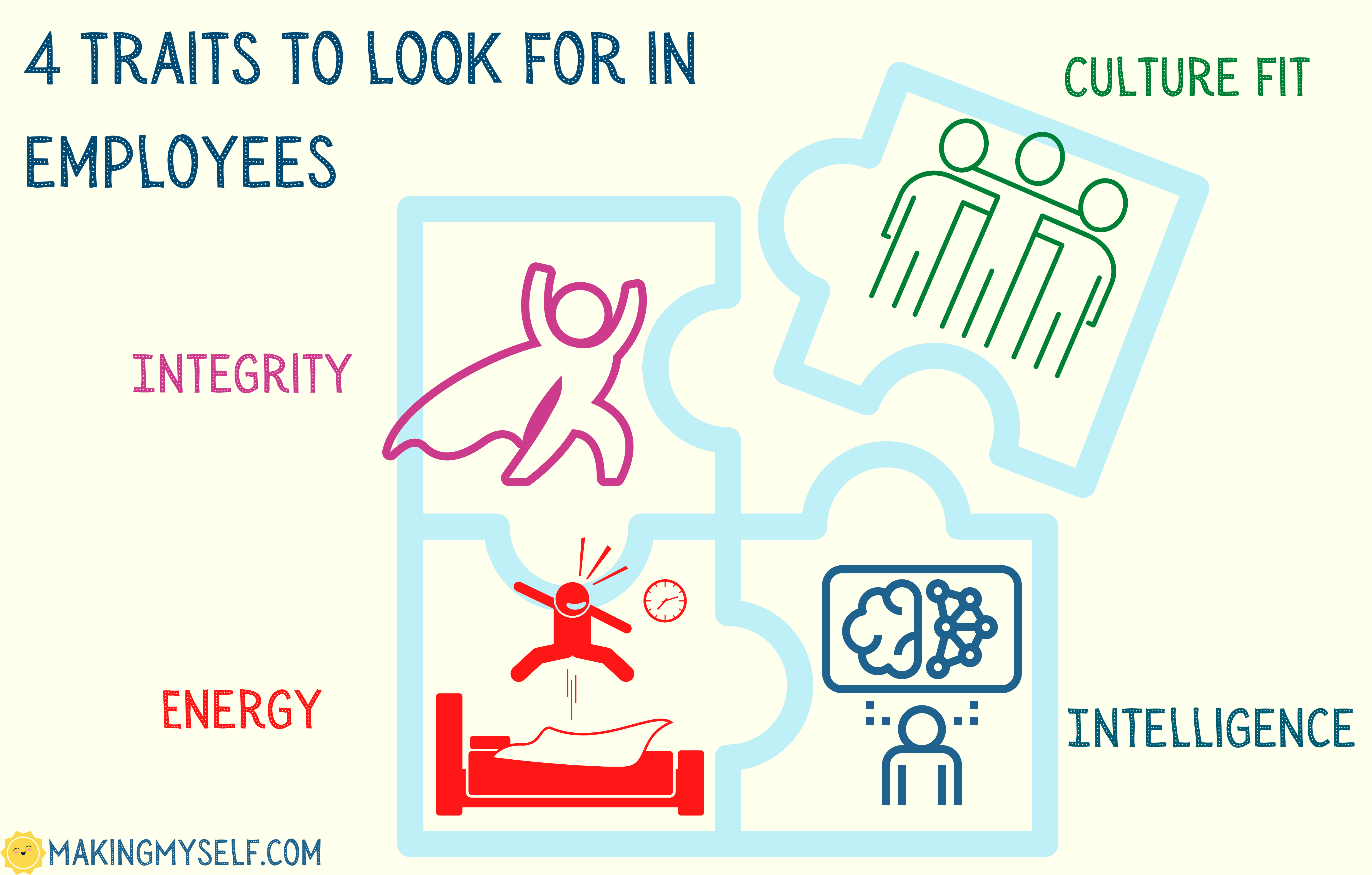 The 4 traits to look for in employees