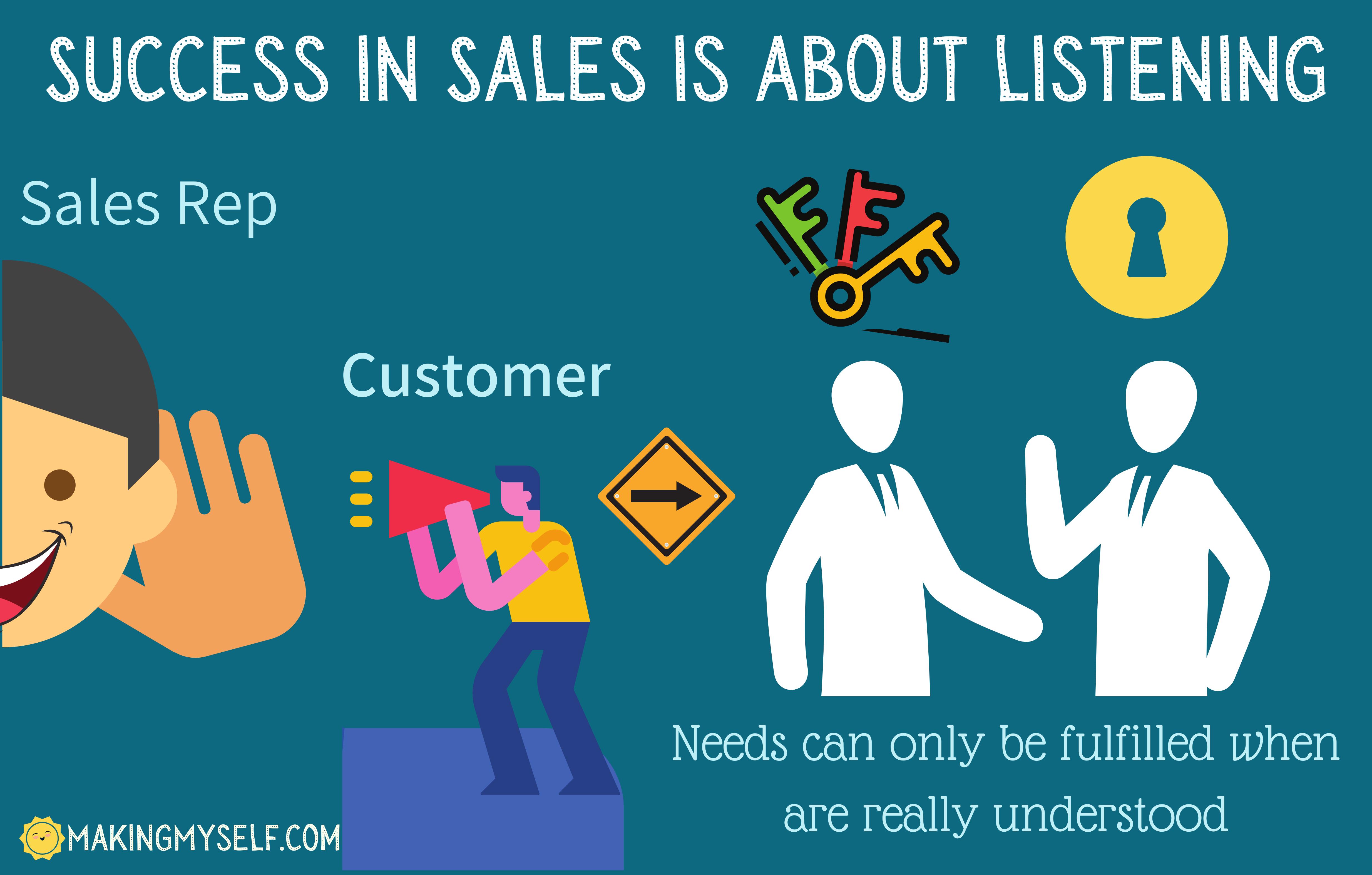 Success in sales