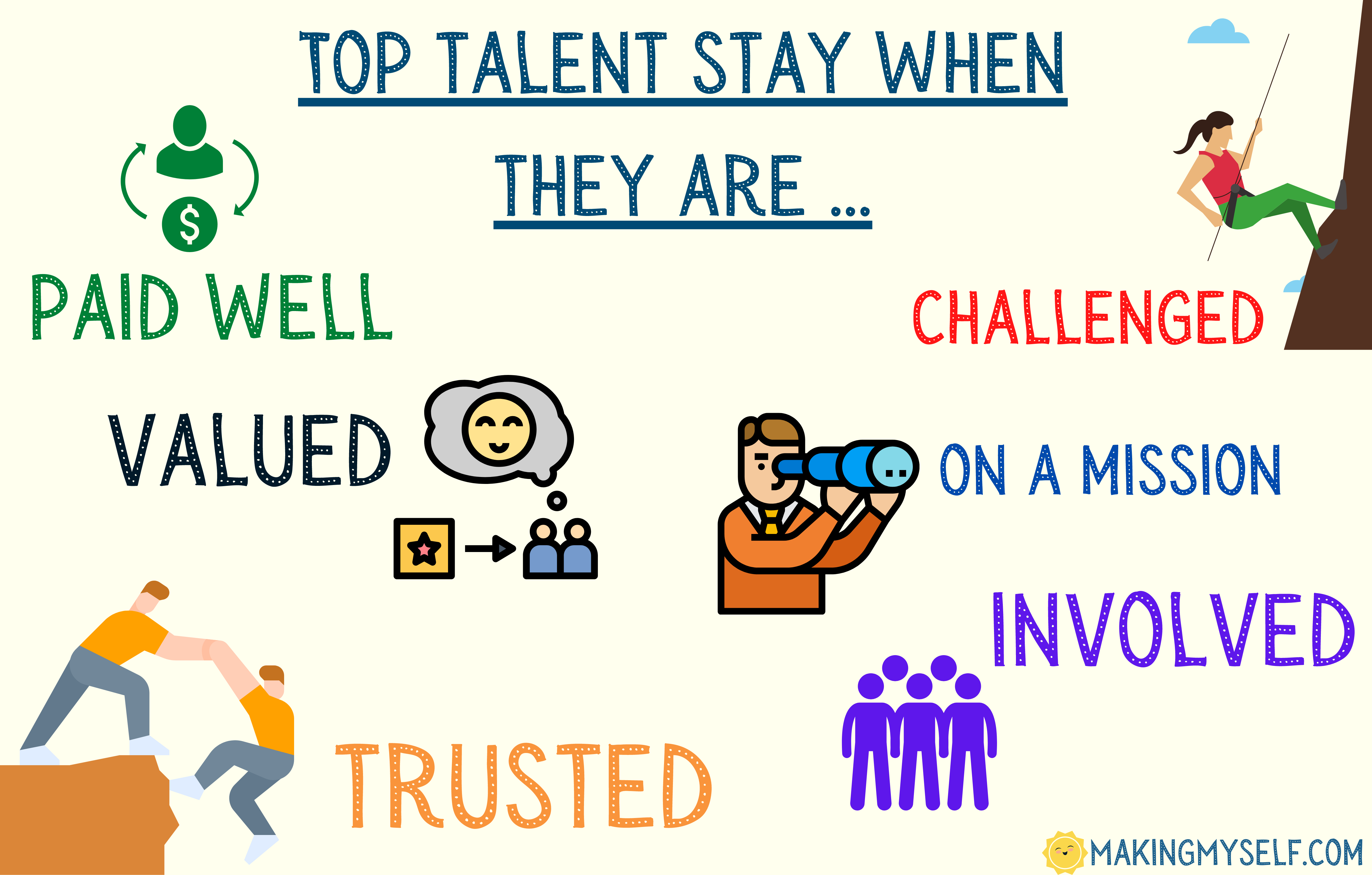 Talent Retention