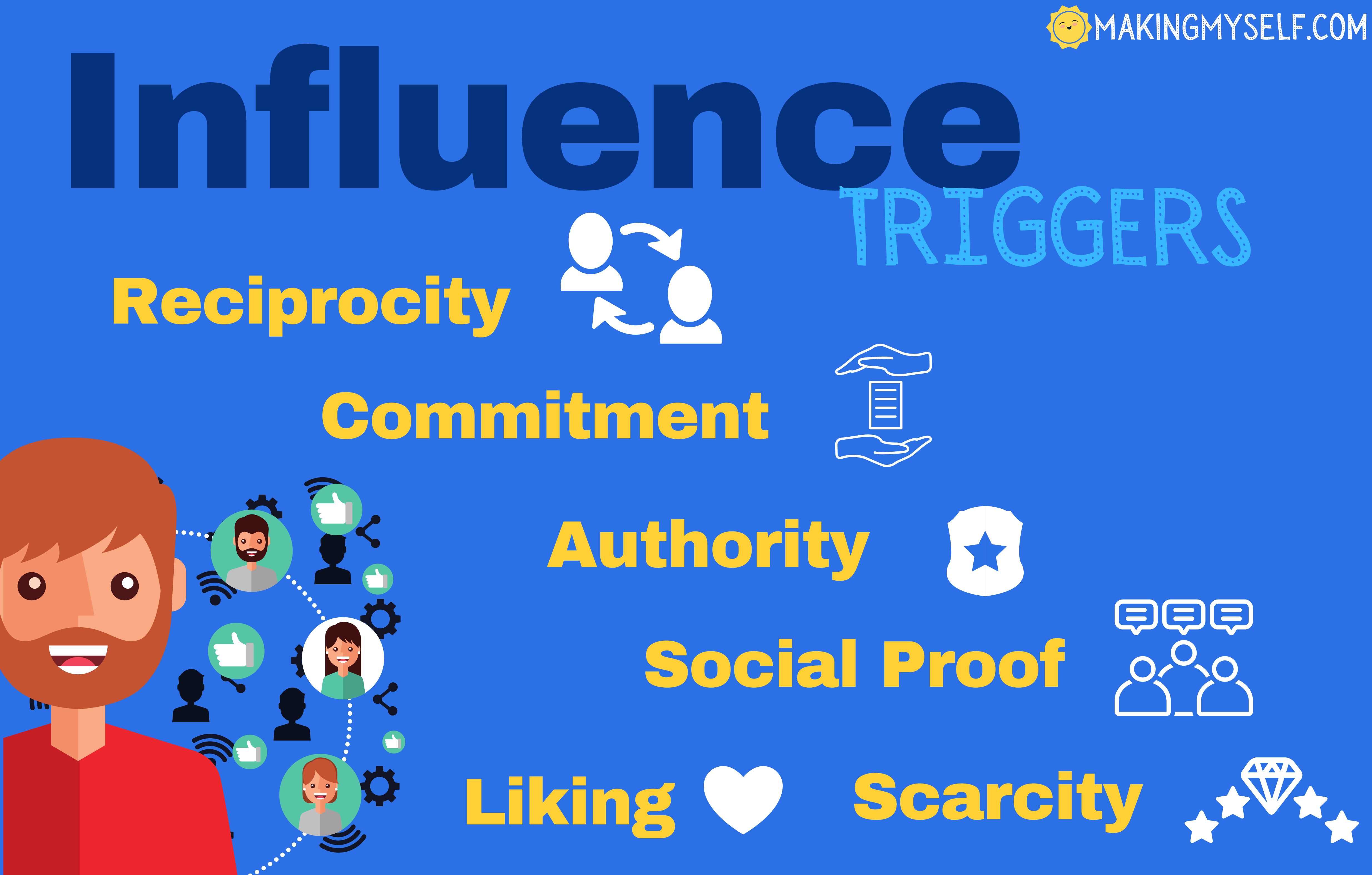 Influence Triggers